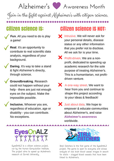 What is citizen science? infographic